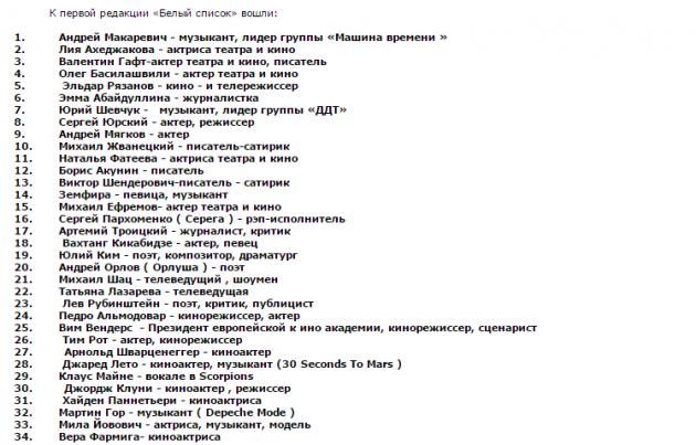 Die Welt: «Белый список» Киева забавляет даже тех, кто в него попал