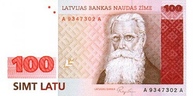 Кому принадлежит Латвия?