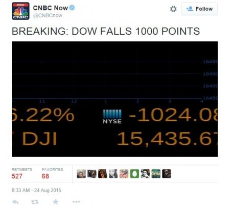 Скриншот Твитера CNBC. twitter.com/CNBCnow