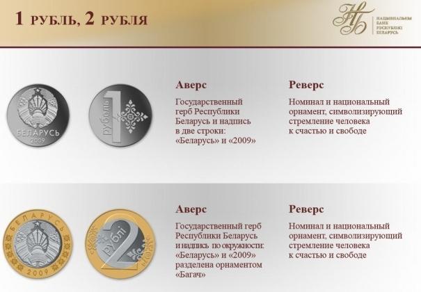 Белорусский деноминационный восторг