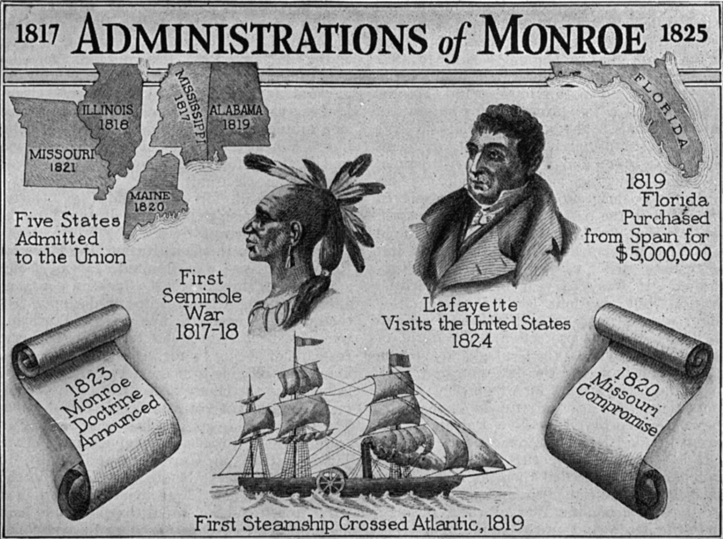 an overview of the 1823s monroe doctrine in the united states The monroe doctrine was first set out in a speech by president james monroe on december 2, 1823 the ideas are grounded in much earlier thinking, such as the farewell address of george washington, in which he inveyed against close political association with european states, and in the first inaugural address of thomas jefferson.