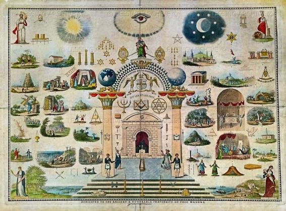 Символы масонов. США, 1890-е