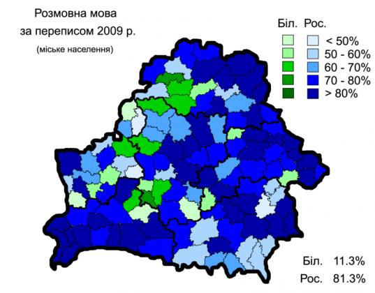 Беларусь уходит из Русского мира исподтишка, с учетом украинского опыта