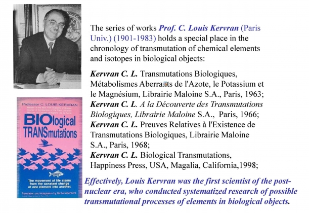 Рис. 2. Основные работы профессора Луи Керврана — автора научной гипотезы биологической трансмутации химических элементов