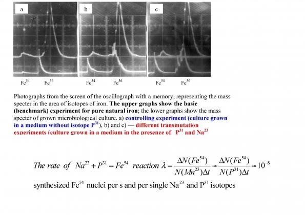 Рис. 10. Регистрация на масс-пролётном спектрометре процесса образования изотопа железо-54 из натрия-23 и фосфора-31