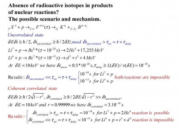 Рис. 30. Объяснение, почему на выходе процессов биологической трасмутации отсутствуют радиоактивные изотопы