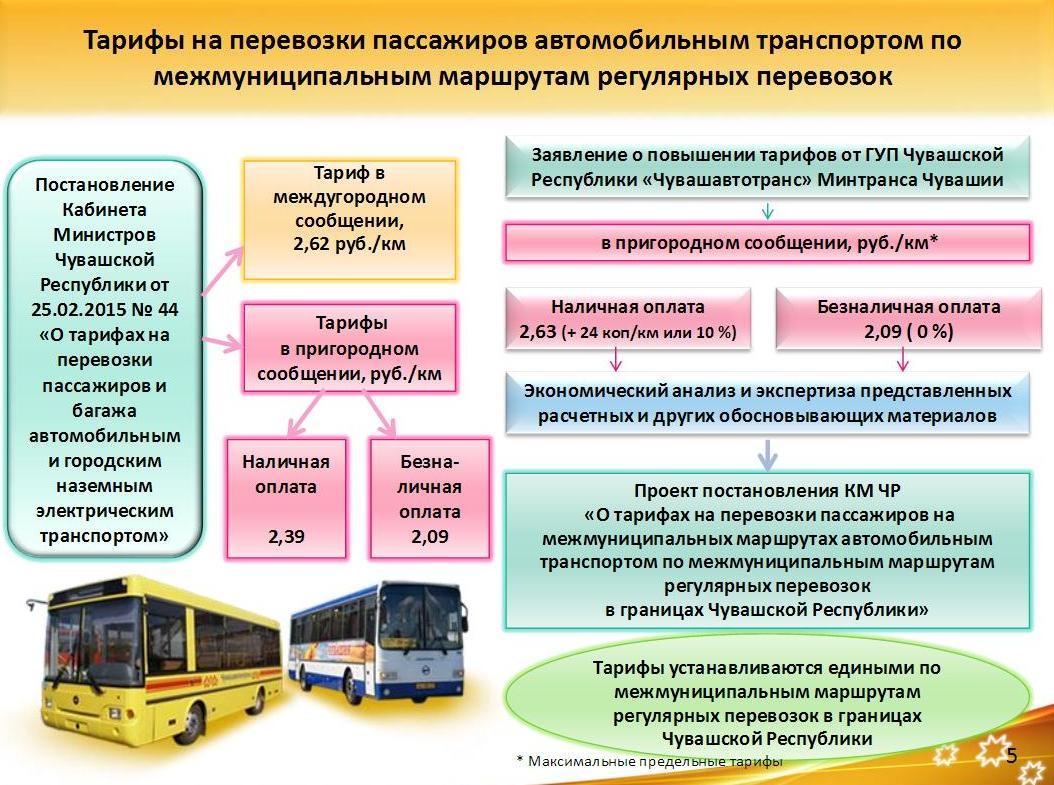 Закон о пассажирских перевозках автобусами спецтехника аварии для детей