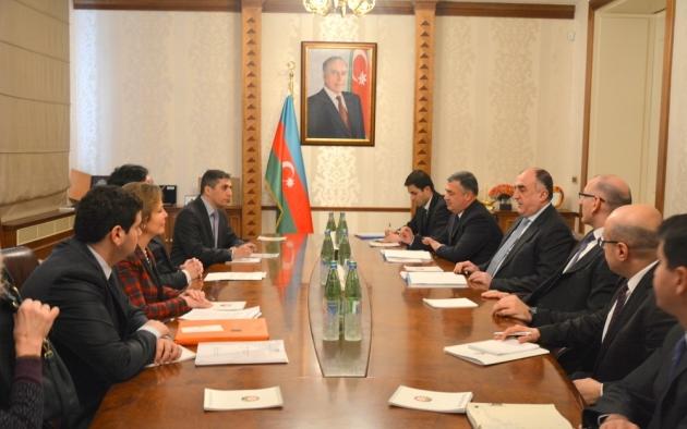 Азербайджанско-французские переговоры