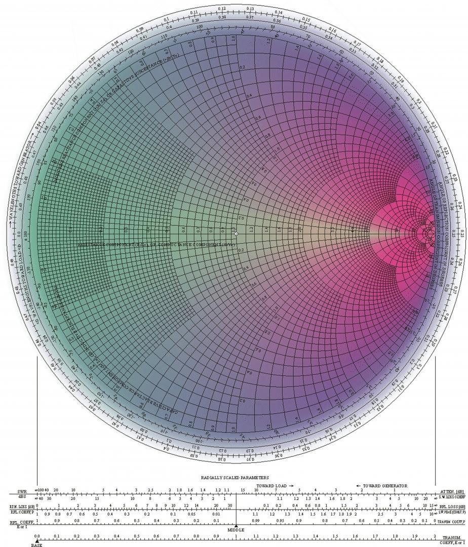 Вычислительная диаграмма