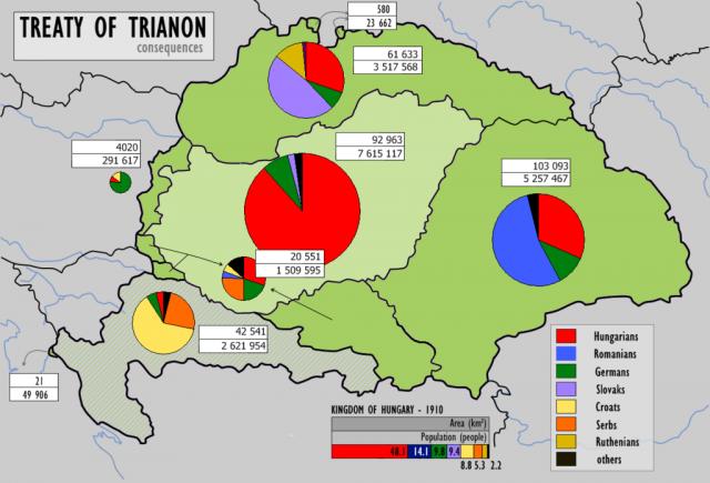 Румыния — Венгрия: «историческая война» к 100-летию оккупации Трансильвании