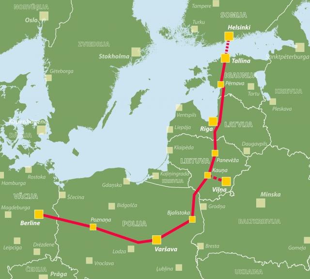 Трасса железной дороги Rail Baltica