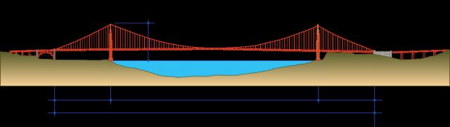 Чертёж моста