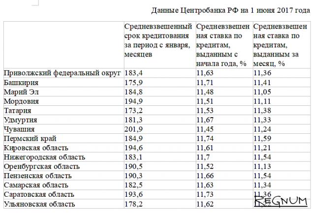 Ставки транспортного налога в чебоксарах прогнозы на спорт юрия розанова