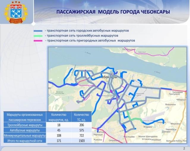Транспортная сеть в Чебоксарах