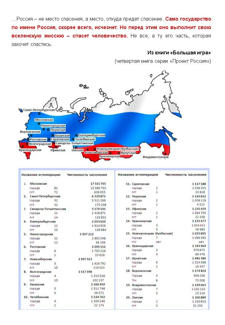 Цитата из книги «Проект Россия» — карта и план агломераций
