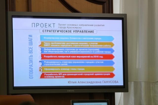 Борьба за кресло мэра: чиновники и депутаты выбрали чиновников и депутатов