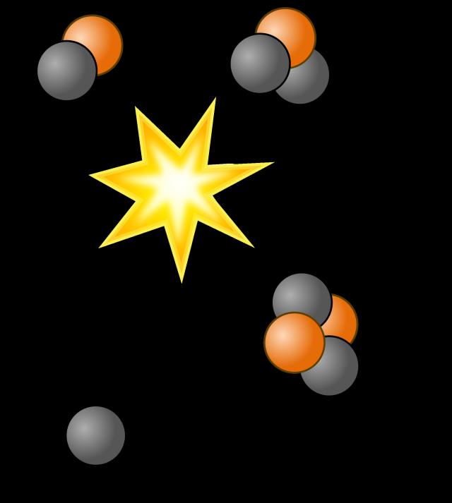Схема реакции дейтерий-тритий
