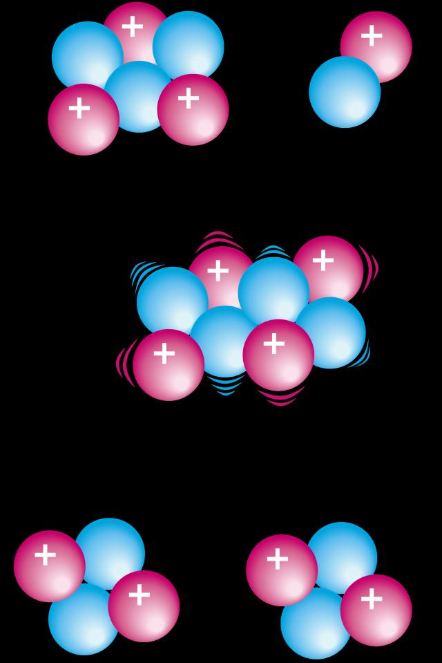 Ядерная реакция лития-6 с дейтерием 6Li(d,α)α