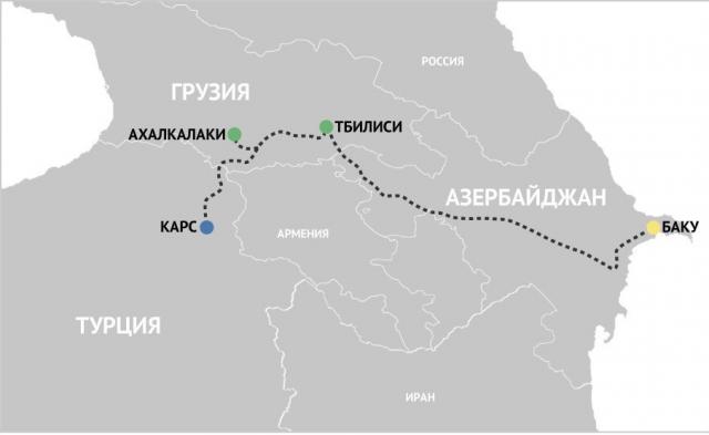 Железнодорожная магистраль Баку — Тбилиси — Карс