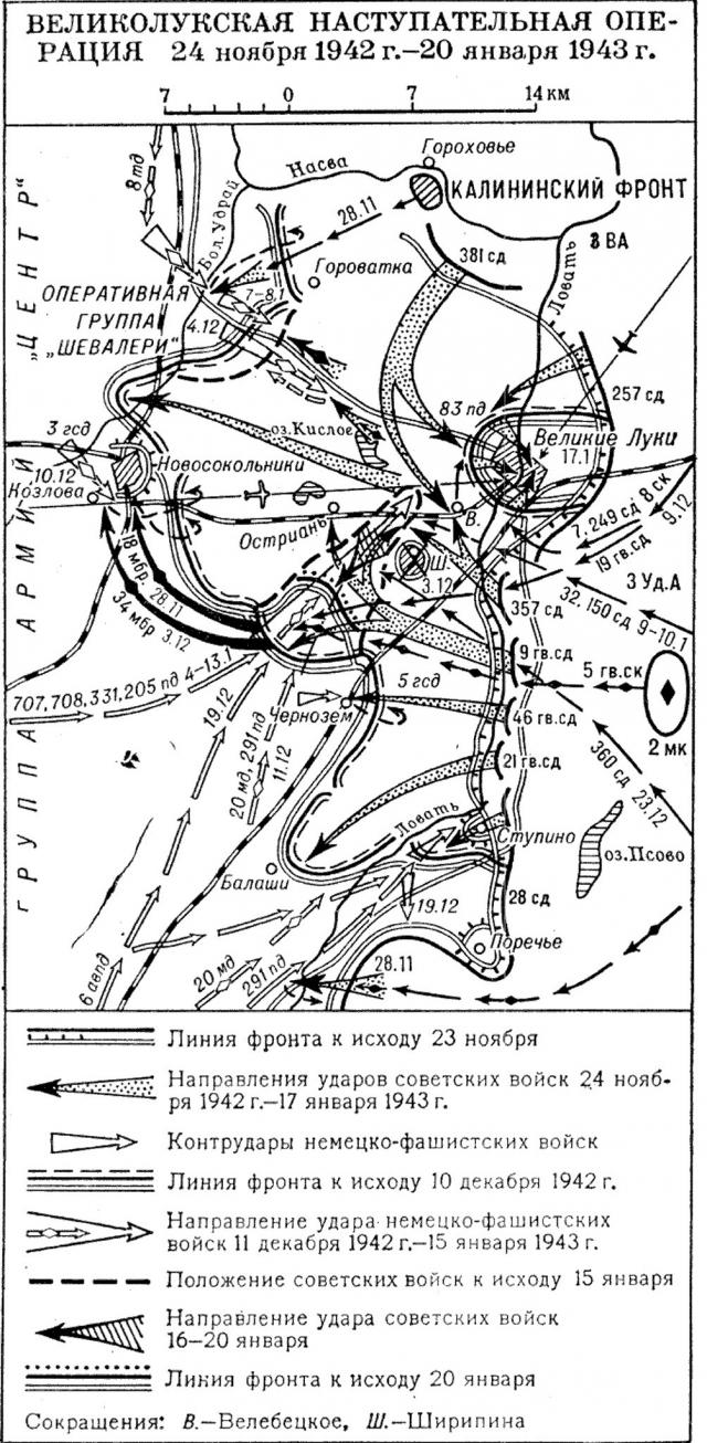 Схема Великолукской наступательной операции