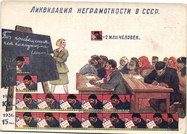 Плакат «Ликвидация неграмотности в СССР»