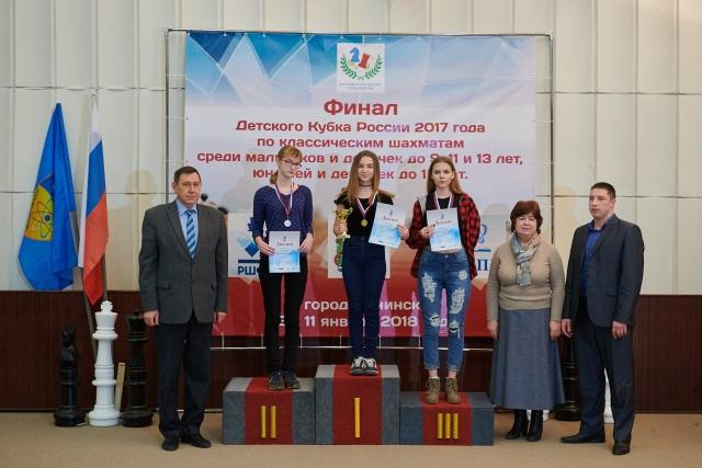 Награждение победителей  шахматного финала Детского Кубка России