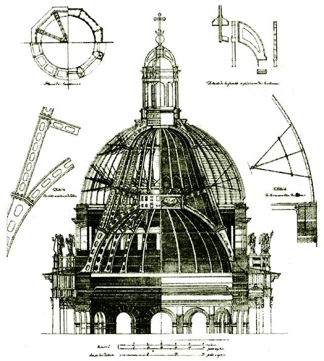 Дизайн купола, 1838