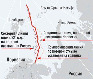Сдача Российских полярных владений в 2010 году
