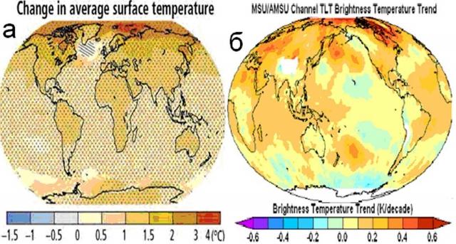 Рис. 1. Изменения приземной температуры за 1986—2005 гг. (а) и радиационной температуры нижней атмосферы в 1979—2017 гг. (б)