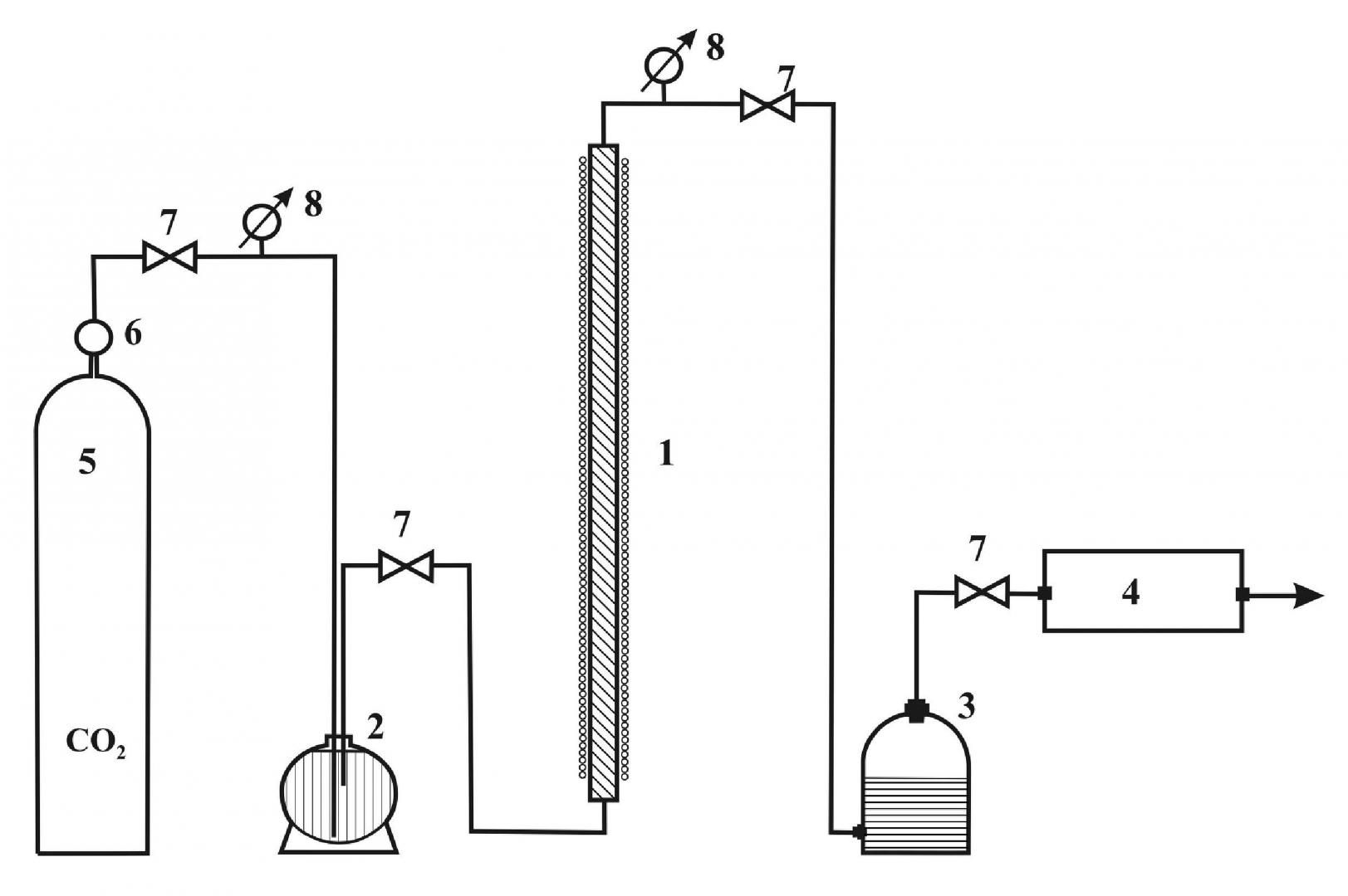 Рис. 9. Принципиальная блок-схема лабораторной установки