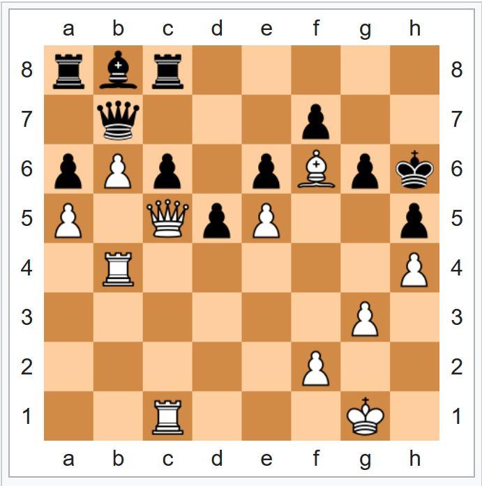 Каспаров — Deep Blue 6-я партия, 1996 год