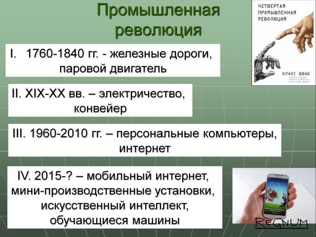 Четыре промышленных революции