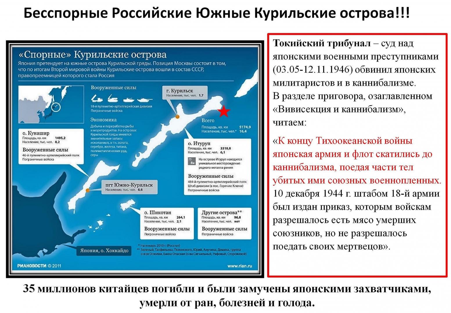 Южные Курилы — бесспорные территории России