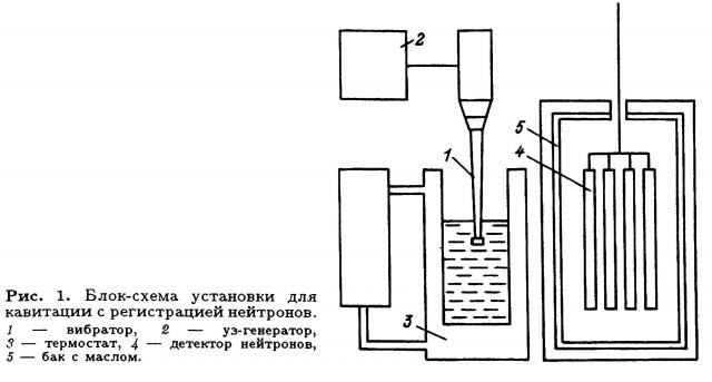 Схема установки группы Б.В.Дерягина (из статьи 1992 года)