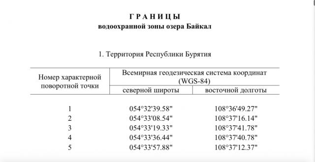 Новые границы водоохранной зоны Байкала в правительственном постановлении предоставлены не картой и не схемой, а безликим длинным списком точек Всемирной геодезической системы координат