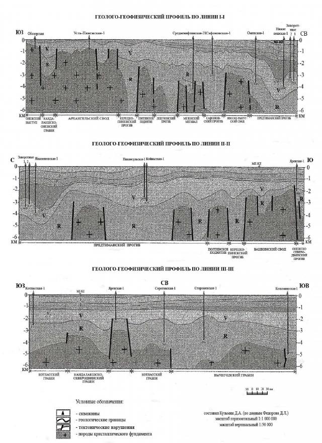 Рис. 7. Геолого-геофизические профили, построенные в 90-е годы для Мезенской синеклизы
