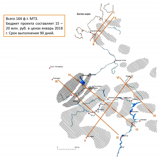 Рис. 21. Проект геофизической съёмки, позволяющий проверить все предположения