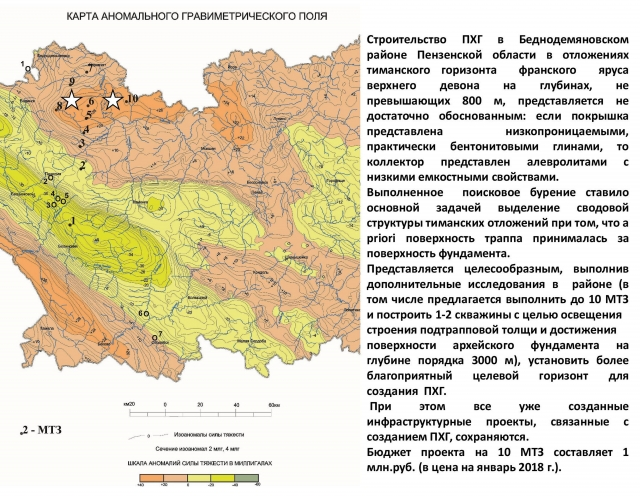 Рис. 22. Гравиметрическая карта Пензенской области