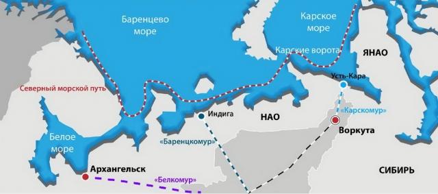 Железнодорожная магистраль «Карскомур»