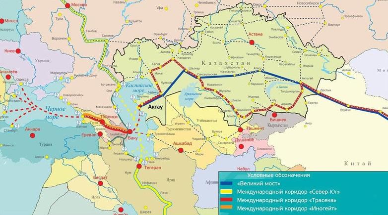 Транспортные коридоры в Средней Азии