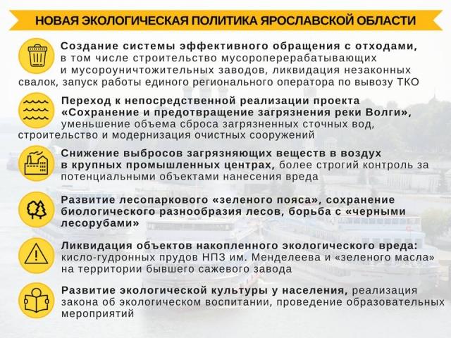 Ярославский губернатор изобрел экологическое ноу-хау