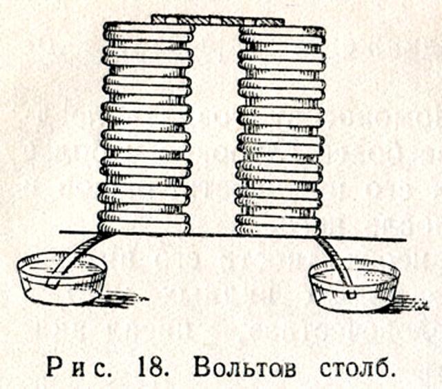 Вольтов столб