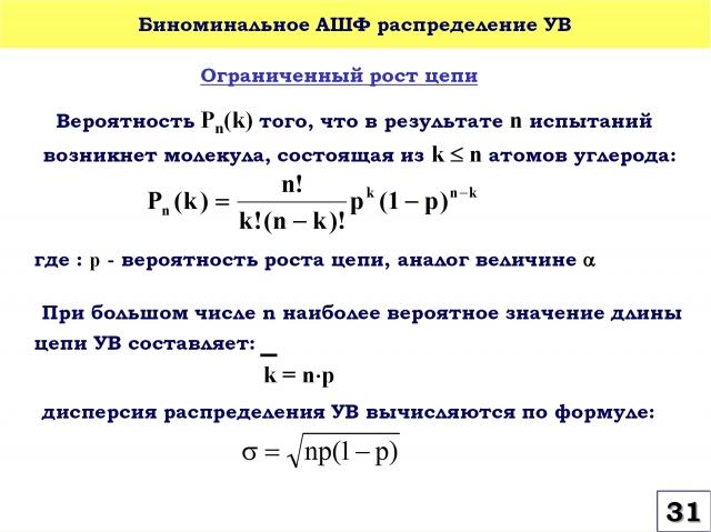 Рис. 31. Биноминальное распределение углеводородов по модели Андерсона-Шульца-Флори
