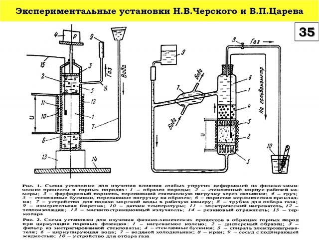Рис. 35. Экспериментальные установки Н.В. Черского и В.П. Царева