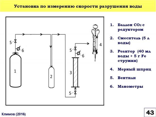 Рис. 43. Установка по измерению скорости разрушения воды