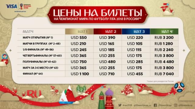 Новость о сумасшедших ценах на билеты на «Ростов-Арену» оказалась фейком