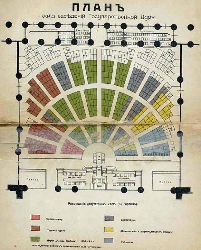 План зала заседаний Государственной думы первого созыва. Рисунок М. М. Боиовича