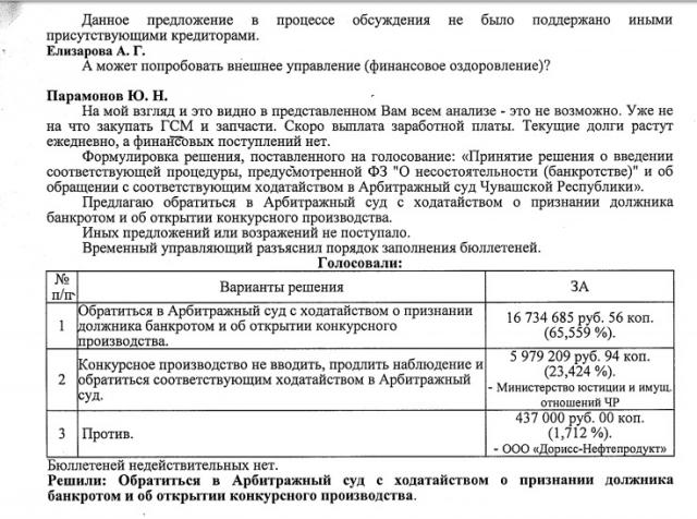 Собрание кредиторов «Чувашавтотранса»: детали