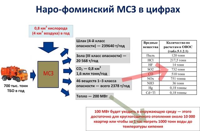 Наилучшие мусоросжигающие заводы недоступны для России