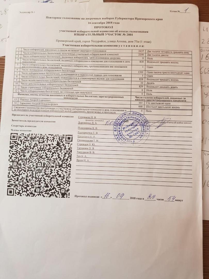 Протокол голосования 16 сентября. УИК №2801